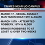 UO police report on pair of crimes near campus