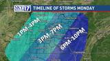 CODE RED: Monday storms include threat of possible tornadoes