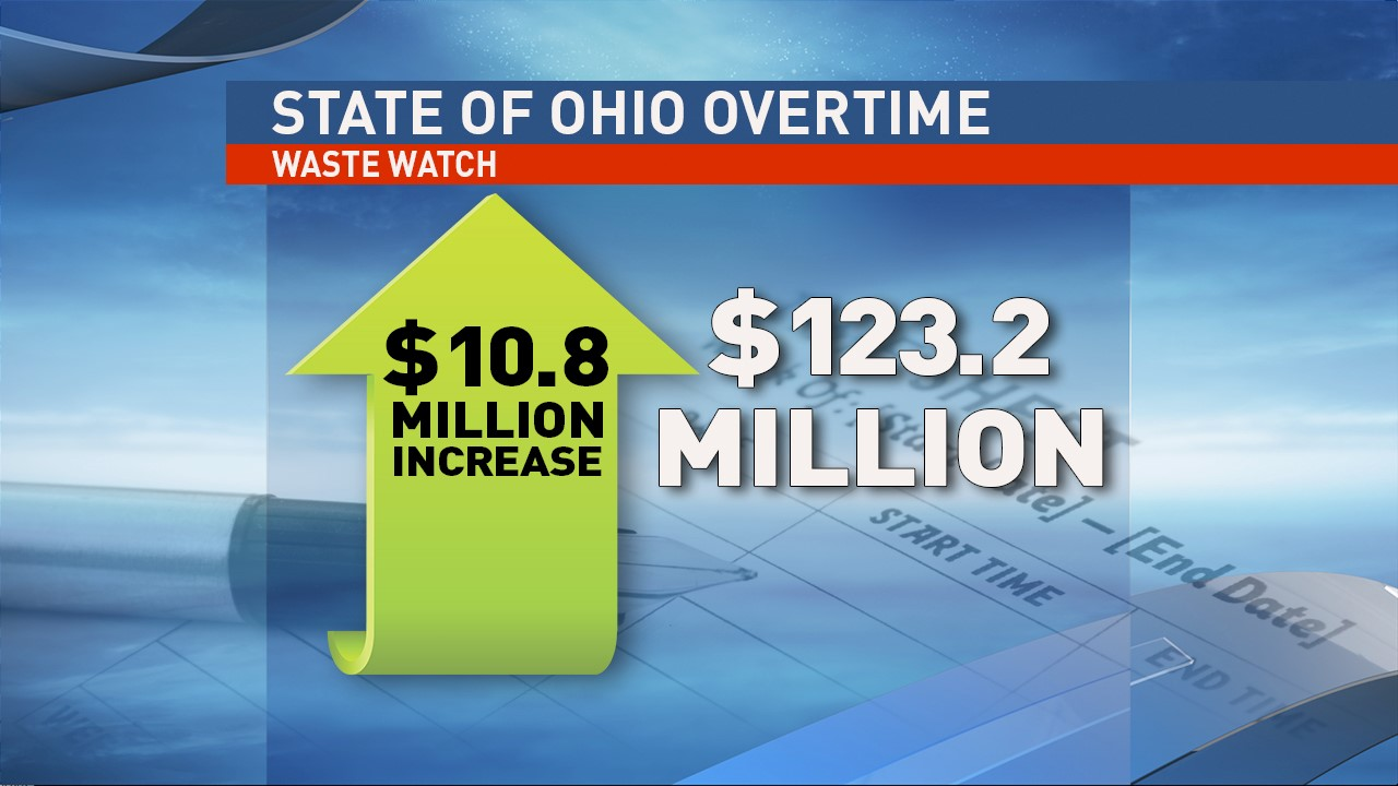 State overtime increased by $10.8 million bring total overtime costs for 2016 to $123.2 million. (WSYX/WTTE)
