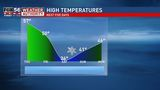Mike Linden's Forecast | Close call for snowfall this weekend in NEPA