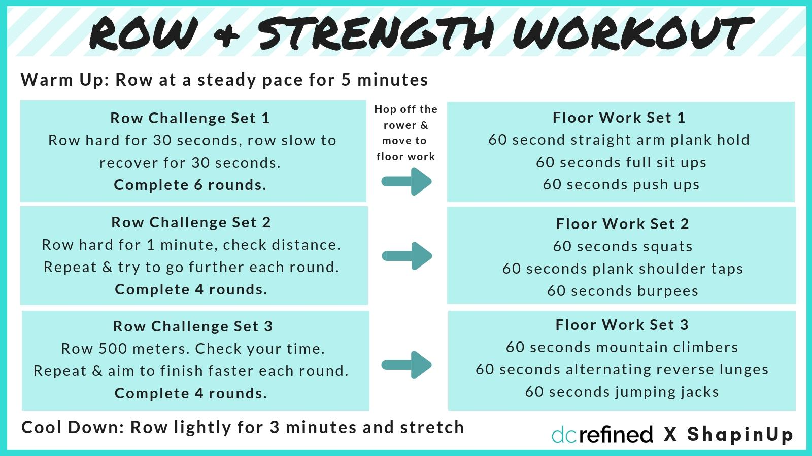 A full body workout focused around the rower. (Graphic: Amanda Shapin)<p><br></p>