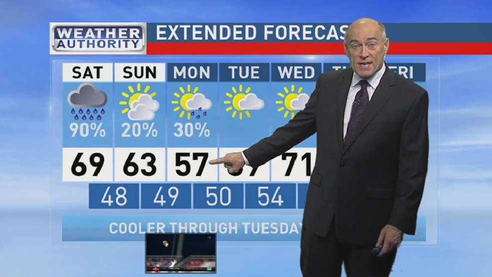 ABC 33/40 Weather Authority: James Spann's forecast for