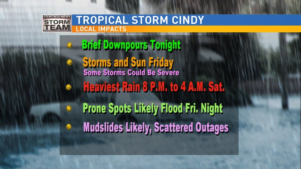 Tropical Storm Cindy To Bring Heavy Rain/High Water To Our Area