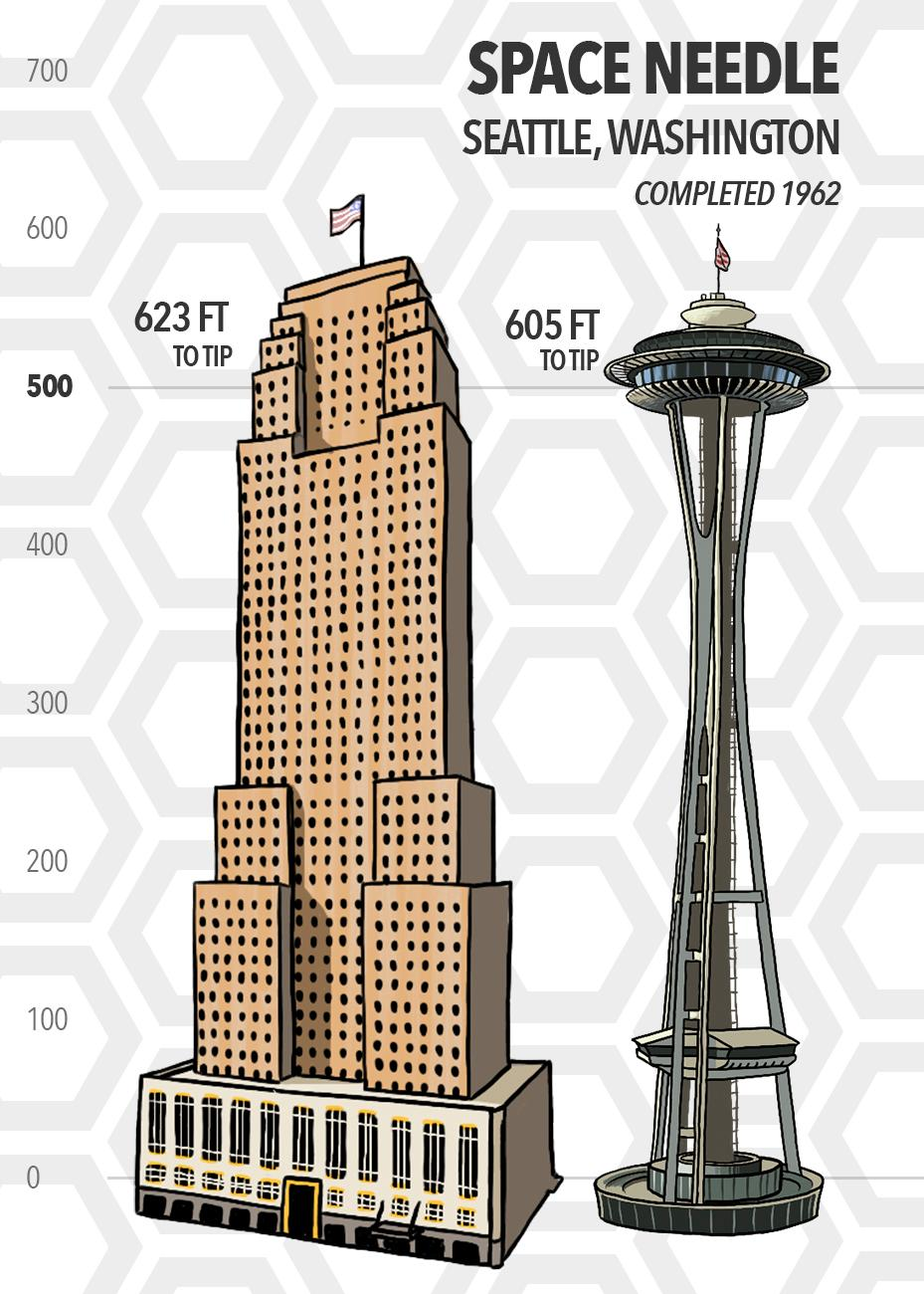 Seattle, Washington's Space Needle is only eight feet shorter than the Carew Tower. Measured to its tip, it stands a total of 605 feet tall. The Space Needle was built 32 years after Carew Tower. (Source: SkyscraperCenter.com) / Image: Phil Armstrong // Published: 5.15.19