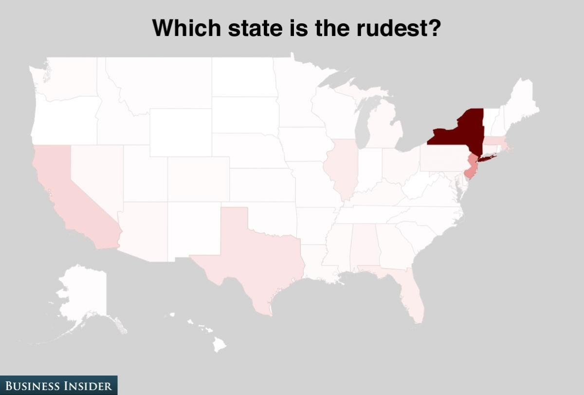 Along with most arrogant state, New York takes home rudest state with 44% of the vote.