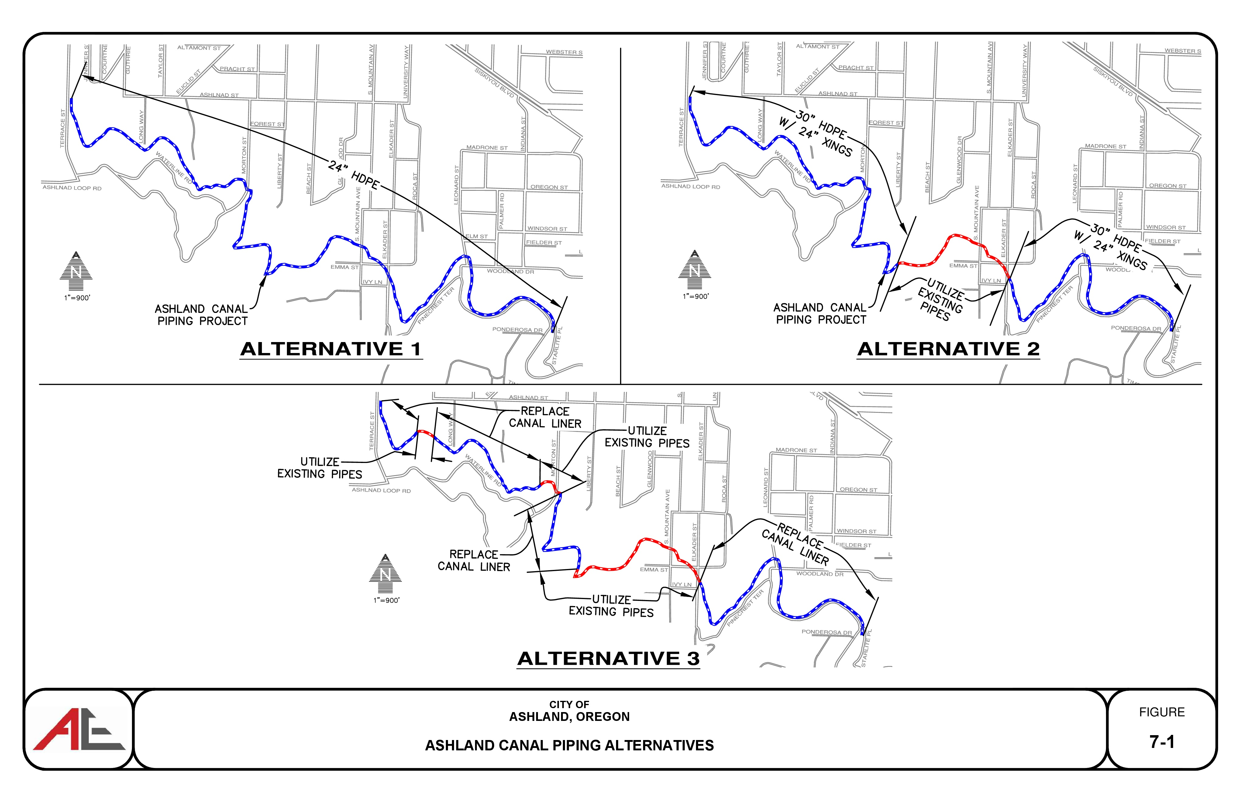 A visual map of the three alternatives to pipe the Ashland Canal. Map taken from the city website.{ }