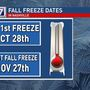 Big cool down could be coming to Middle Tennessee next week; first freeze on track