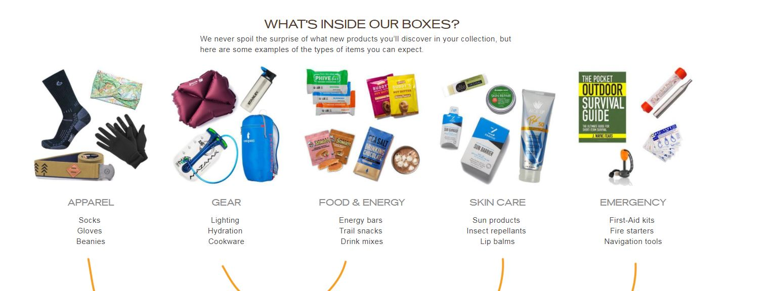 Cairn - a Bend-based company -- has combined gift boxes that follows themes and trends in outdoor gear which they deliver to your doorstep via a subscription service. (Cairn)<p></p>